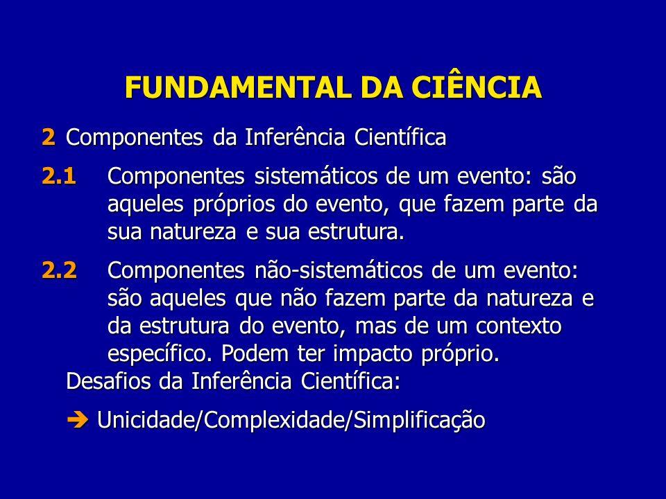 FUNDAMENTAL DA CIÊNCIA 2Componentes da Inferência Científica 2.1Componentes sistemáticos de um evento: são aqueles próprios do evento, que fazem parte