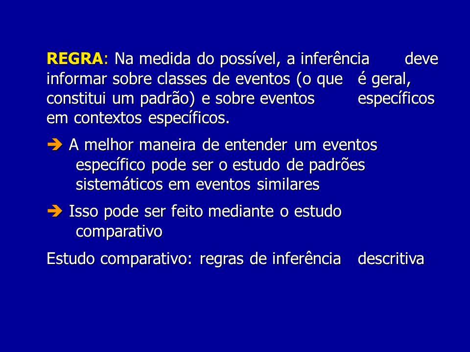 REGRA: Na medida do possível, a inferência deve informar sobre classes de eventos (o que é geral, constitui um padrão) e sobre eventos específicos em