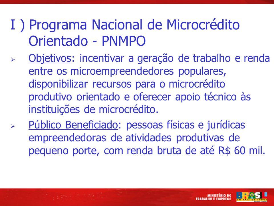 I ) Programa Nacional de Microcrédito Orientado - PNMPO Objetivos: incentivar a geração de trabalho e renda entre os microempreendedores populares, disponibilizar recursos para o microcrédito produtivo orientado e oferecer apoio técnico às instituições de microcrédito.