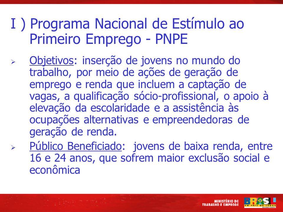 I ) Programa Nacional de Estímulo ao Primeiro Emprego - PNPE Objetivos: inserção de jovens no mundo do trabalho, por meio de ações de geração de empre