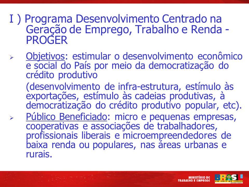 I ) Programa Desenvolvimento Centrado na Geração de Emprego, Trabalho e Renda - PROGER Objetivos: estimular o desenvolvimento econômico e social do Pa