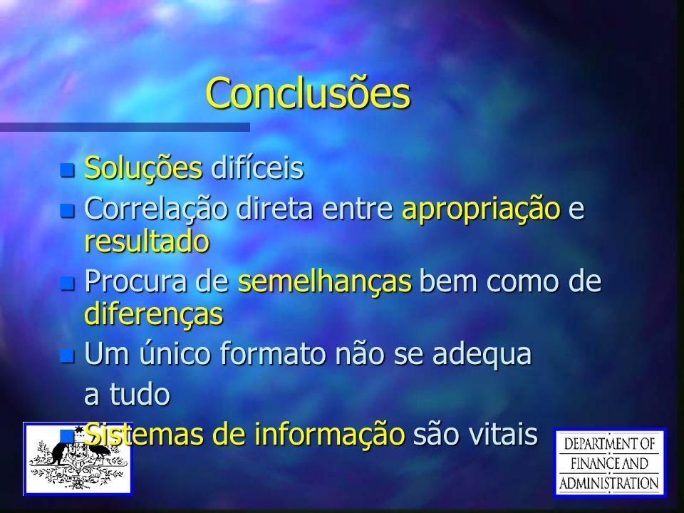 Conclusões n Soluções difíceis n Correlação direta entre apropriação e resultado n Procura de semelhanças bem como de diferenças n Um único formato nã
