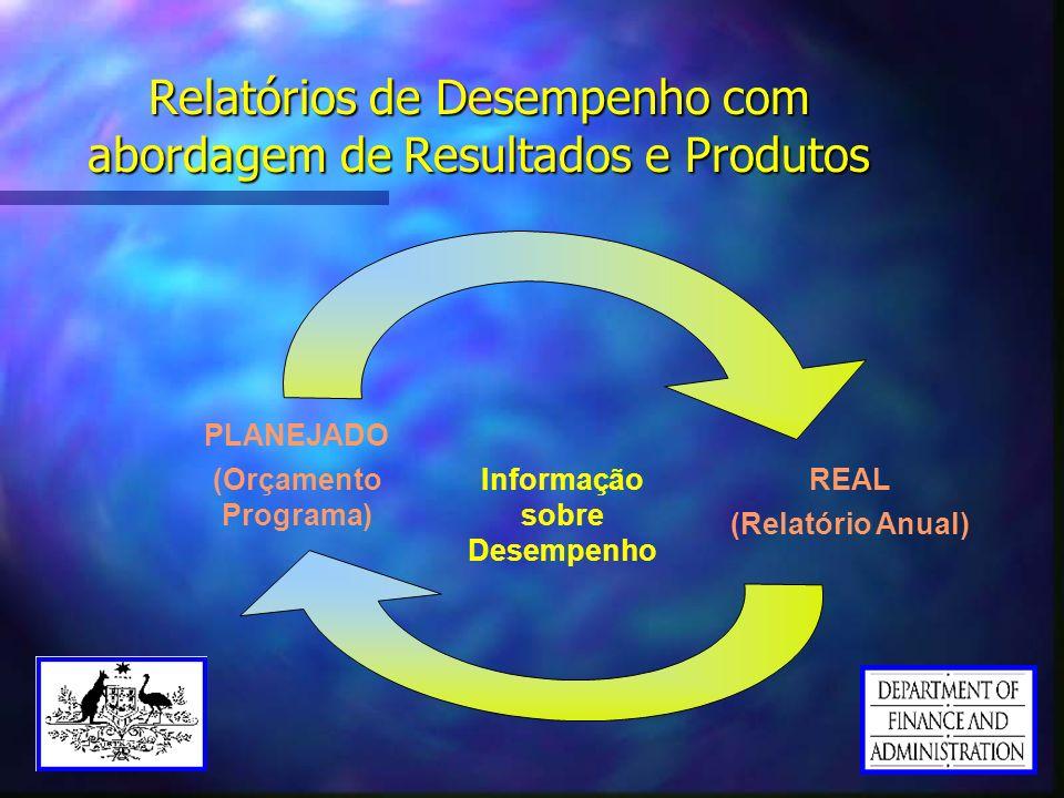 Relatórios de Desempenho com abordagem de Resultados e Produtos PLANEJADO (Orçamento Programa) REAL (Relatório Anual) Informação sobre Desempenho
