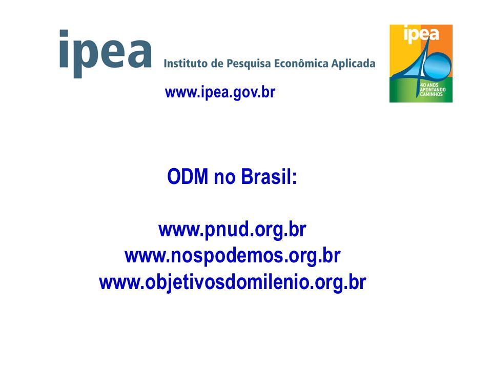 www.ipea.gov.br ODM no Brasil: www.pnud.org.br www.nospodemos.org.br www.objetivosdomilenio.org.br