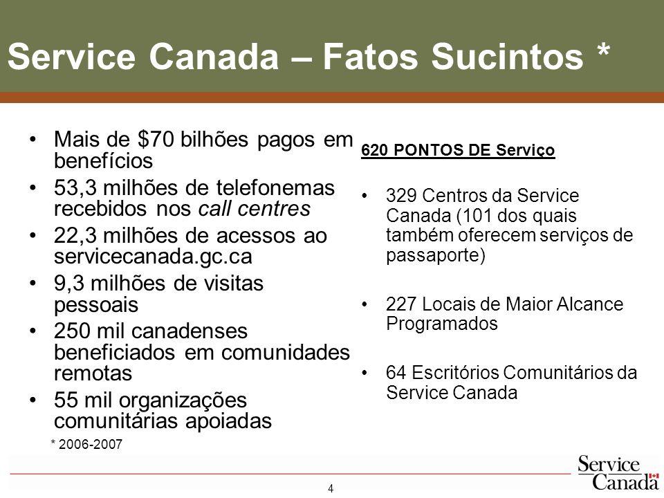 5 Service Canada Rede Nacional