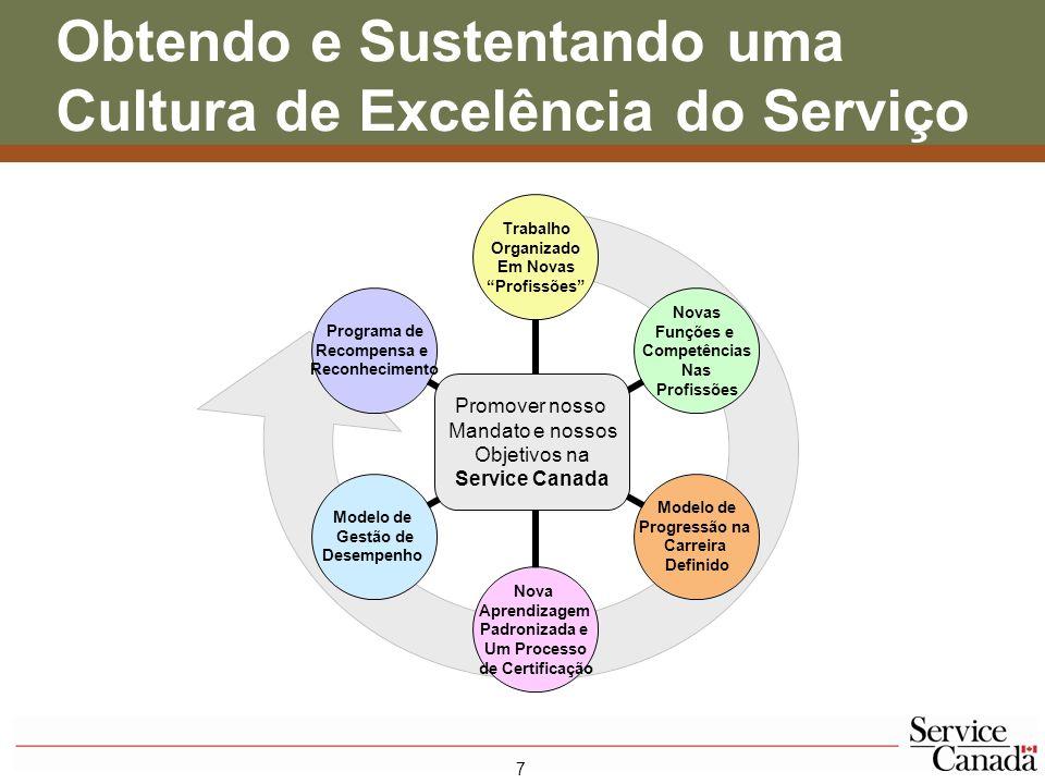 8 Desafios-Chave da Cultura Interna Passar de… Para… Cultura de Excelência do Serviço Experiência e Qualidade no Serviço Função Profissional Mentalidade de Programas Mentalidade de Mensuração de Curto Prazo Função de Apoio Burocracia Baseada em Regras Feedback Ascendente e Inovação Local