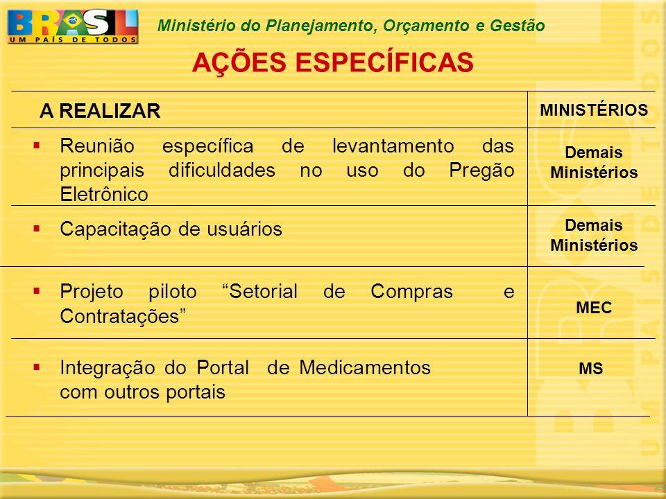 Ministério do Planejamento, Orçamento e Gestão AÇÕES ESPECÍFICAS Projeto piloto Setorial de Compras e Contratações MINISTÉRIOS MEC Demais Ministérios