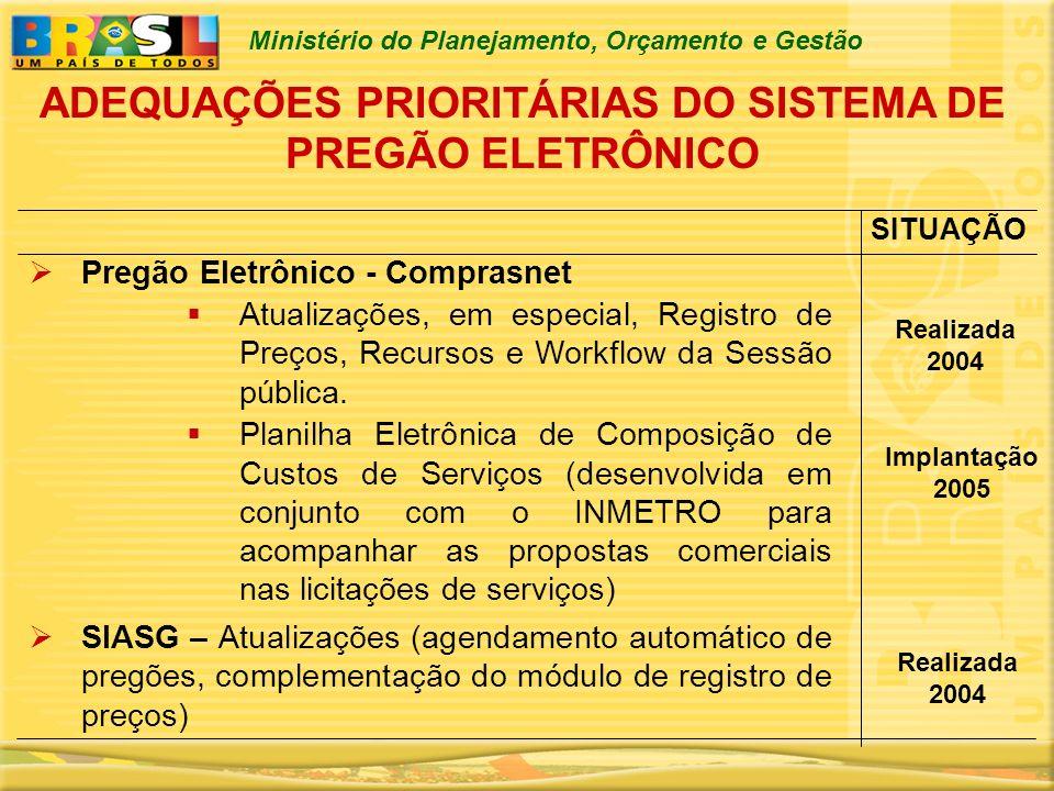 Ministério do Planejamento, Orçamento e Gestão Pregão Eletrônico - Comprasnet Atualizações, em especial, Registro de Preços, Recursos e Workflow da Se