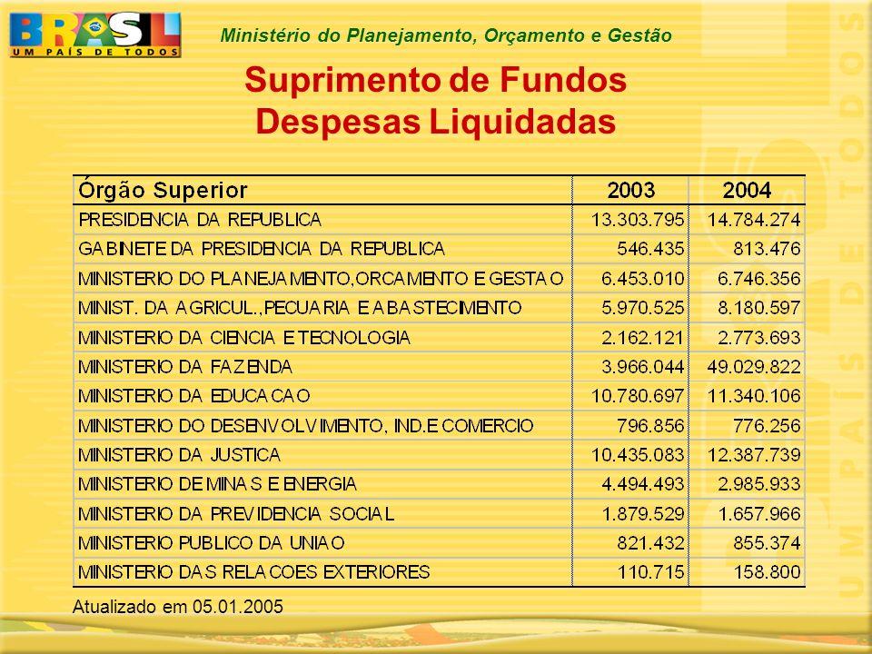 Ministério do Planejamento, Orçamento e Gestão Suprimento de Fundos Despesas Liquidadas Atualizado em 05.01.2005