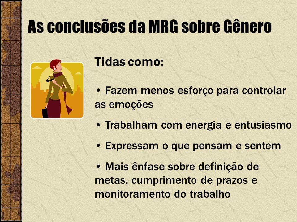 As conclusões da MRG sobre Gênero Fazem menos esforço para controlar as emoções Trabalham com energia e entusiasmo Expressam o que pensam e sentem Mai