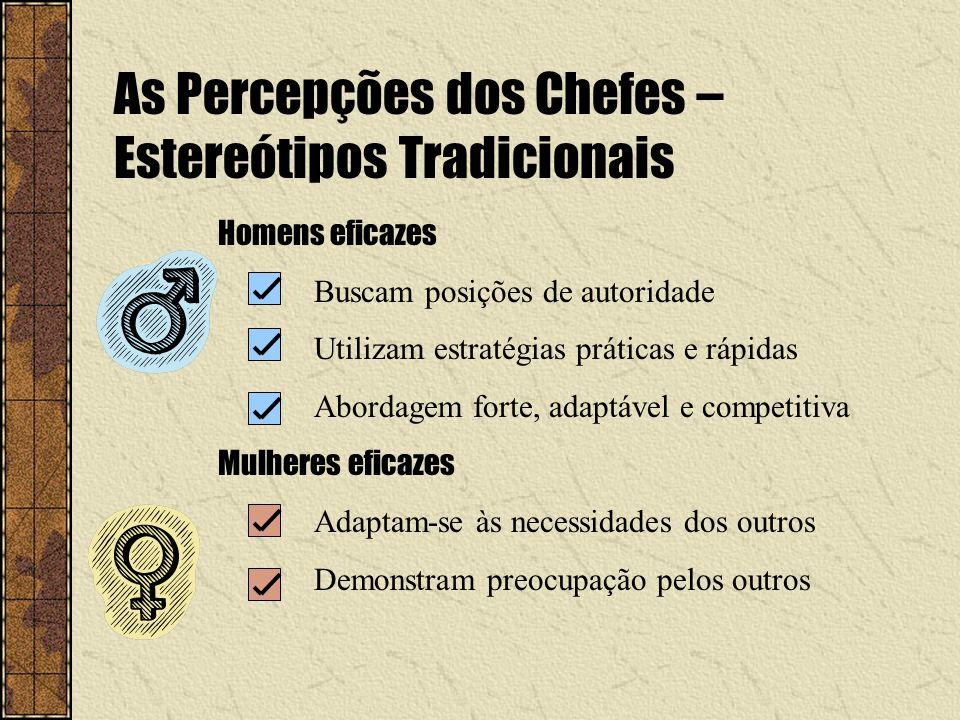 As Percepções dos Chefes – Estereótipos Tradicionais Homens eficazes Buscam posições de autoridade Utilizam estratégias práticas e rápidas Abordagem f