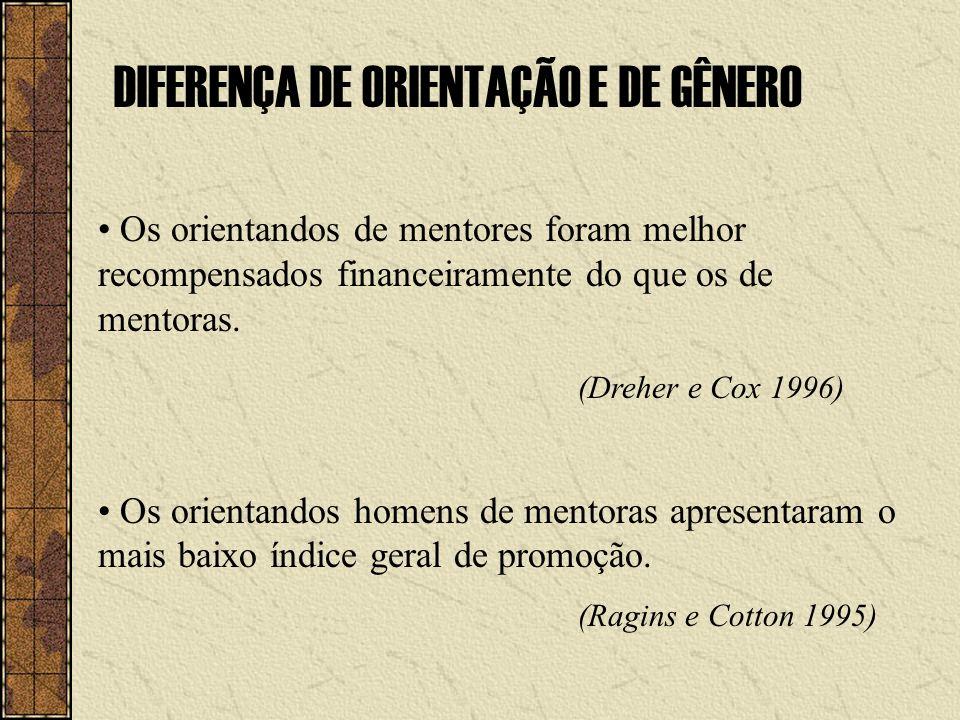 DIFERENÇA DE ORIENTAÇÃO E DE GÊNERO Os orientandos de mentores foram melhor recompensados financeiramente do que os de mentoras. (Dreher e Cox 1996) O