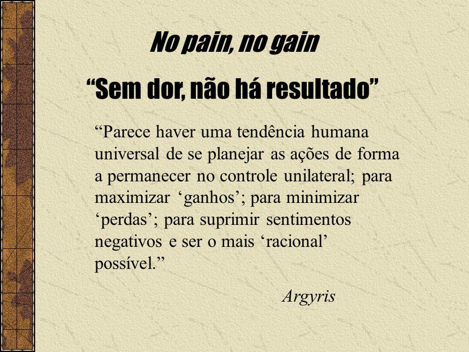 No pain, no gain Sem dor, não há resultado Parece haver uma tendência humana universal de se planejar as ações de forma a permanecer no controle unila
