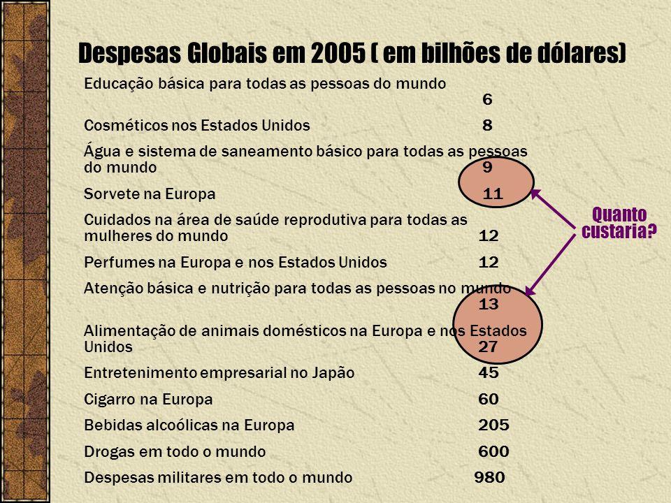 Despesas Globais em 2005 ( em bilhões de dólares) Educação básica para todas as pessoas do mundo 6 Cosméticos nos Estados Unidos 8 Água e sistema de s