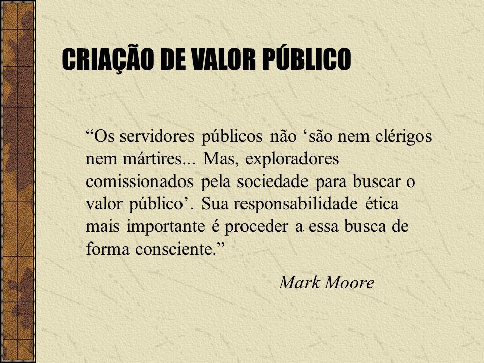 CRIAÇÃO DE VALOR PÚBLICO Os servidores públicos não são nem clérigos nem mártires... Mas, exploradores comissionados pela sociedade para buscar o valo