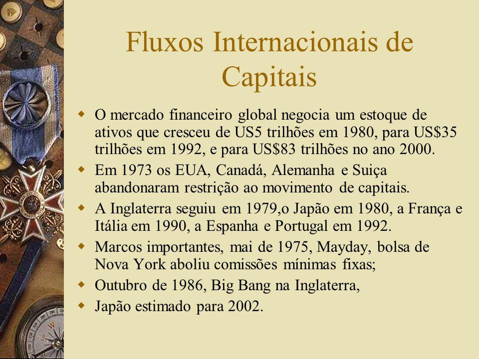 A Crise no Brasil Apesar do Empréstimo externo, em janeiro de 1999, o Brasil deixa a moeda flutuar, depois de uma tentativa frustada de controlar a os