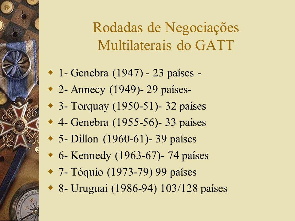 Artigos Relevantes do GATT Art. XI - proíbe restrições quantitativas às importações Art XII- estabelece as condições de não aplicação do Art.XI Art.XI