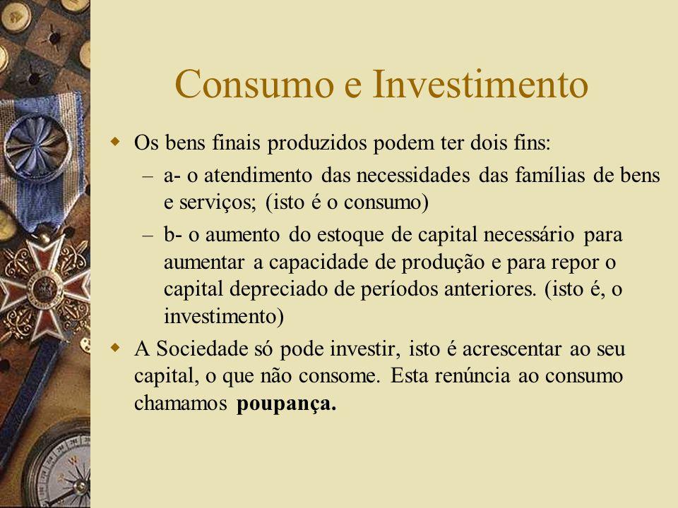 FATORES DE PRODUÇÃO Portanto, são considerados fatores de produção; 1- a terra e os recursos naturais; 2-as construções, equipamentos e instrumentos p