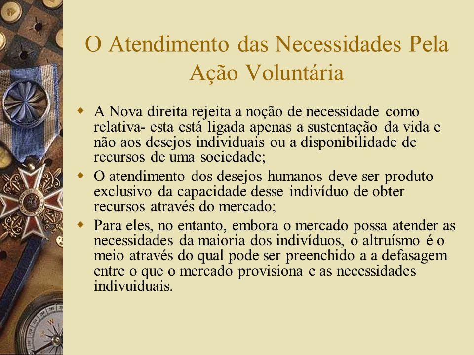 Necessidades Moradia; Alimento ; Vestuário; Saúde; Educação Assistência Jurídica