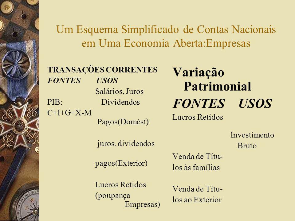 Um Esquema Simplificado de Contas Nacionais em Uma Economia Aberta: Famílias TRANSAÇÕES CORRENTES FONTES USOS Salários Consumo Juros e divi- Tributos