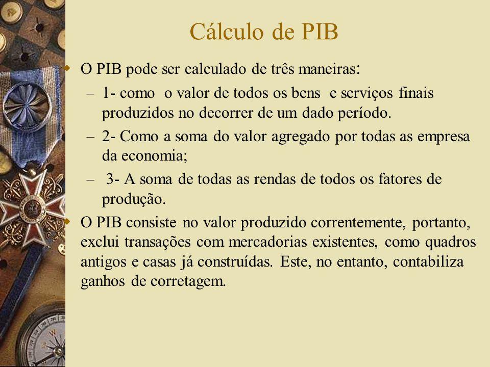 PRODUTO INTERNO BRUTO- PIB O PIB é o valor total da produção atual de produtos e serviços finais obtido dentro do território nacional, em um determina