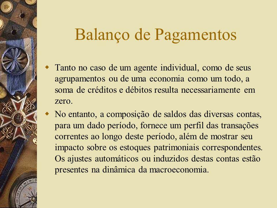 Balanço de Pagamentos Como todos os registros contábeis, o balanço de pagamentos e a contabilidade nacional seguem o princípio das partidas dobradas.