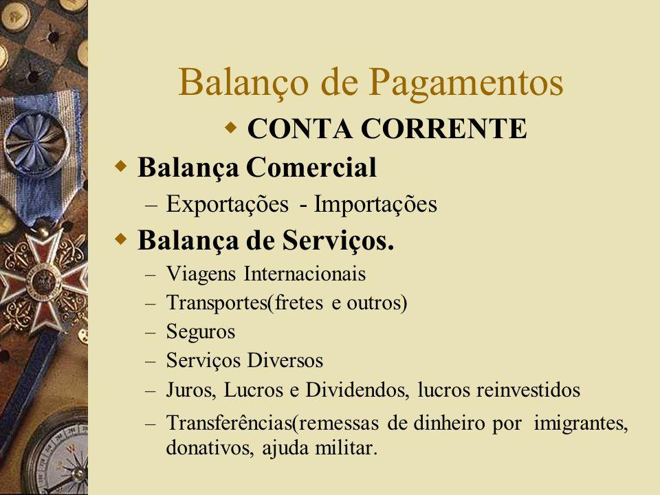 Balanço de Pagamentos Tanto no caso de um agente individual, como de seus agrupamentos ou de uma economia como um todo, a soma de créditos e débitos r