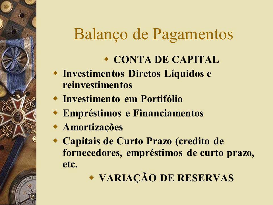 Balanço de Pagamentos CONTA CORRENTE Balança Comercial – Exportações - Importações Balança de Serviços. – Viagens Internacionais – Transportes(fretes