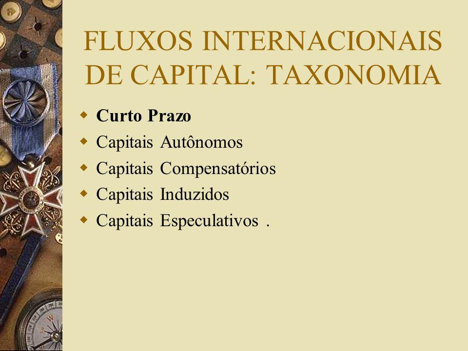 FLUXOS INTERNACIONAIS DE CAPITAL: TAXONOMIA OFICIAL= Reservas Internacionais NÃO OFICIAL - LONGO PRAZO – Empréstimos Bancários – Empréstimos Intercomp