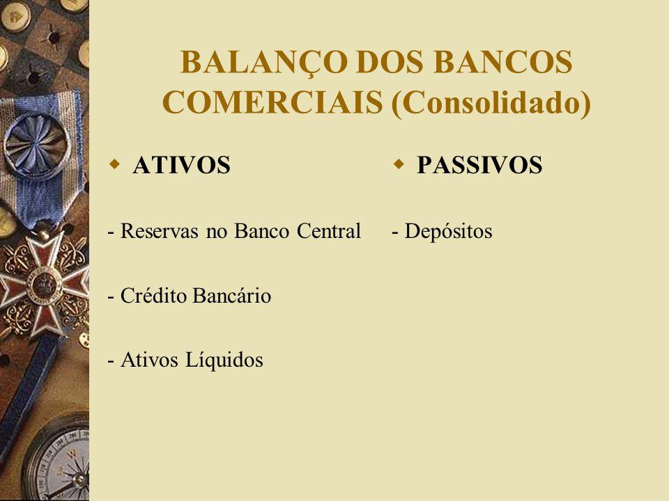 BALANÇO DO BANCO CENTRAL ATIVOS - Reservas de Divisas - Créditos do Banco Central - Títulos Governamentais - Empréstimos aos Bancos Comerciais = BASE