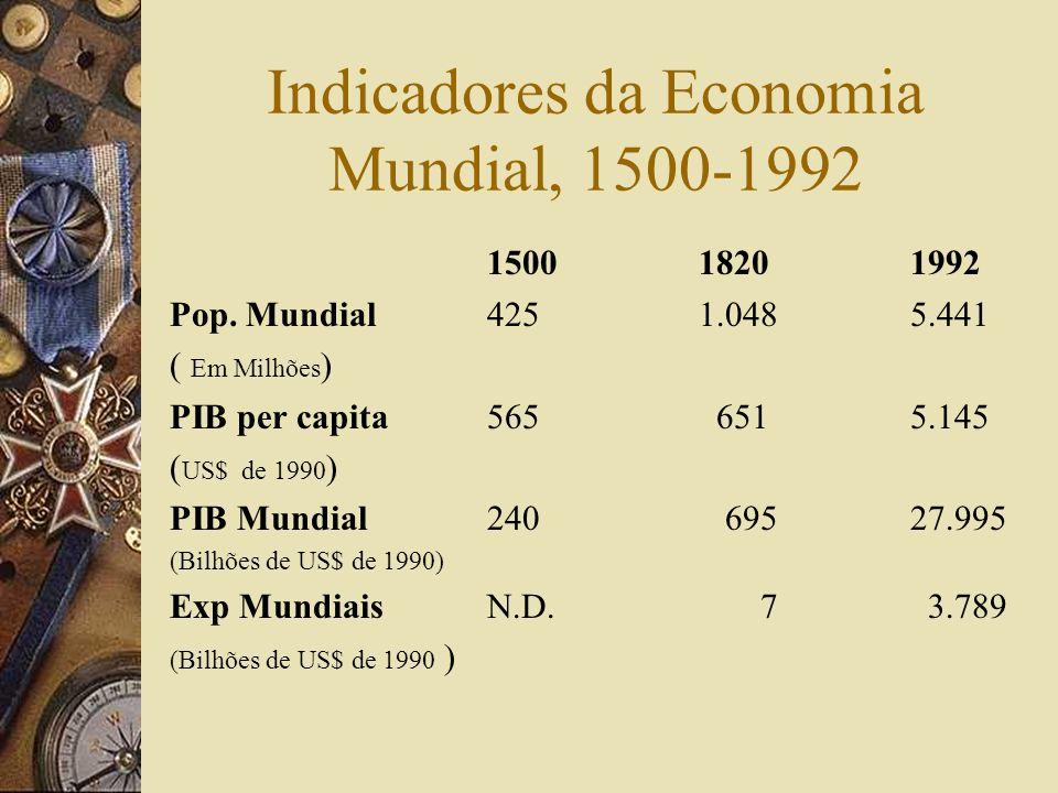 Indicadores da Economia Mundial, 1500-1992 150018201992 Pop.