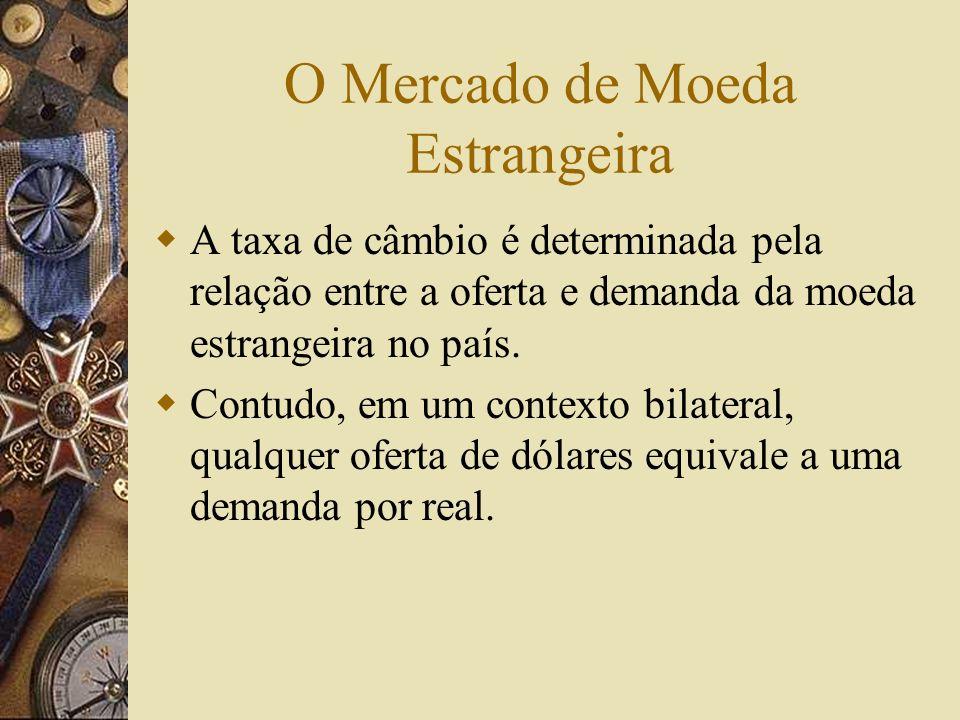 Taxa de Câmbio bilateral x Taxa de Câmbio Ponderada por Uma Cesta de Moedas Taxa de Câmbio Bilateral, por exemplo, entre o real e o dólar, pode ser de