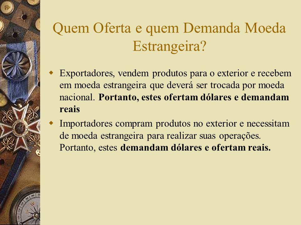 O Mercado de Moeda Estrangeira A taxa de câmbio é determinada pela relação entre a oferta e demanda da moeda estrangeira no país. Contudo, em um conte