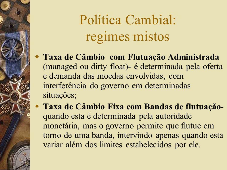 Política Cambial Taxa de Câmbio Flutuante- é determinada apenas pela oferta e demanda das moedas envolvidas, sem interferência externa; Taxa de Câmbio