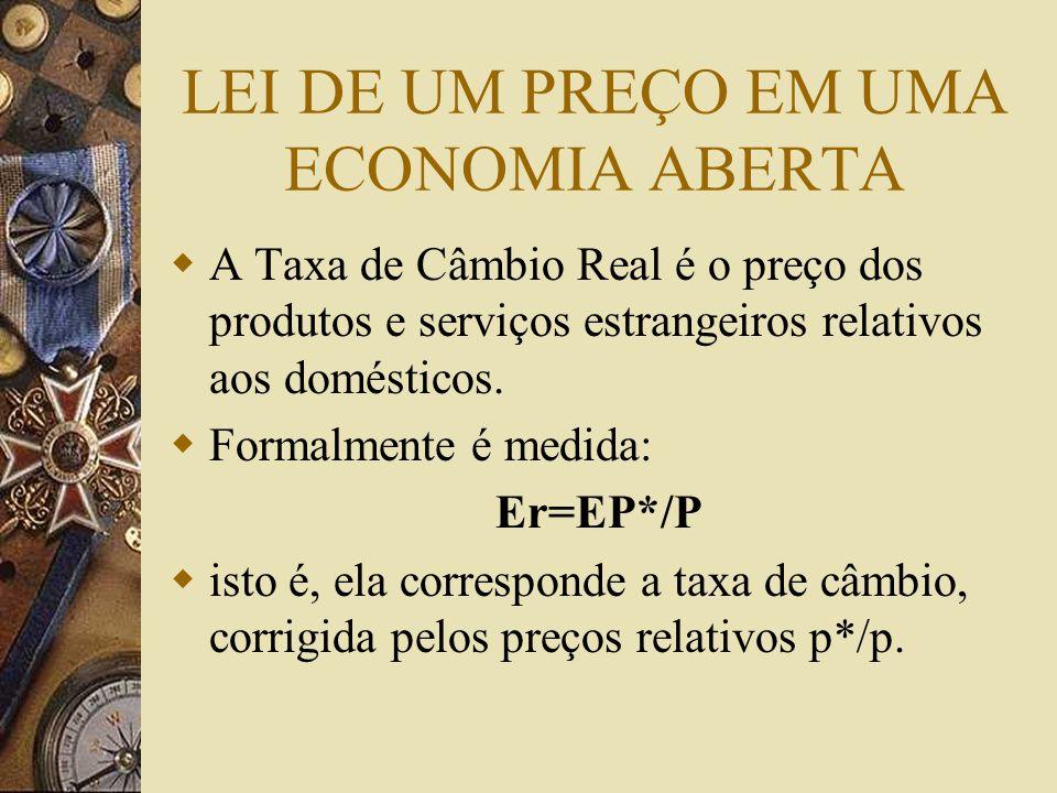 LEI DE UM PREÇO EM UMA ECONOMIA ABERTA Se a e b são dois produtos idênticos: Pa= Pb + C, onde C= Custo de Transação. Em uma economia aberta: Pi=E.P*i