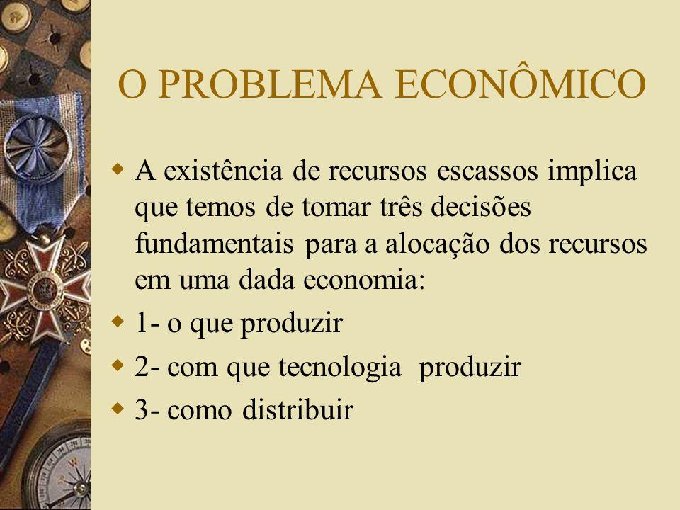 O PROBLEMA ECONÔMICO A existência de recursos escassos implica que temos de tomar três decisões fundamentais para a alocação dos recursos em uma dada economia: 1- o que produzir 2- com que tecnologia produzir 3- como distribuir