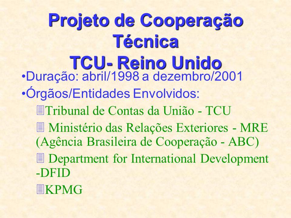 Projeto de Cooperação Técnica TCU- Reino Unido Duração: abril/1998 a dezembro/2001 Órgãos/Entidades Envolvidos: 3Tribunal de Contas da União - TCU 3 Ministério das Relações Exteriores - MRE (Agência Brasileira de Cooperação - ABC) 3 Department for International Development -DFID 3KPMG