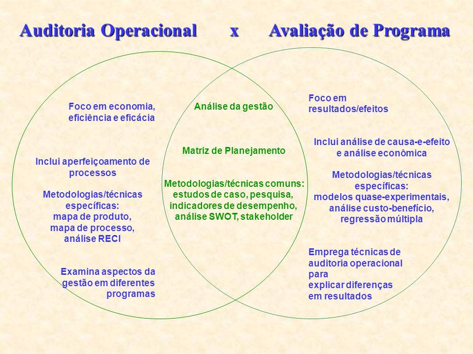 3Meio Ambiente 3Saúde 3Educação 3Assistência Social 3Agricultura Áreas Temáticas (1998-2001)