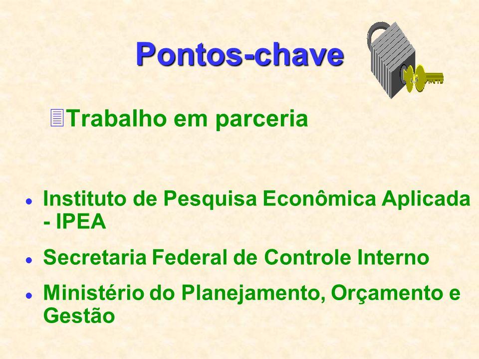 Pontos-chave 3Trabalho em parceria Instituto de Pesquisa Econômica Aplicada - IPEA Secretaria Federal de Controle Interno Ministério do Planejamento, Orçamento e Gestão