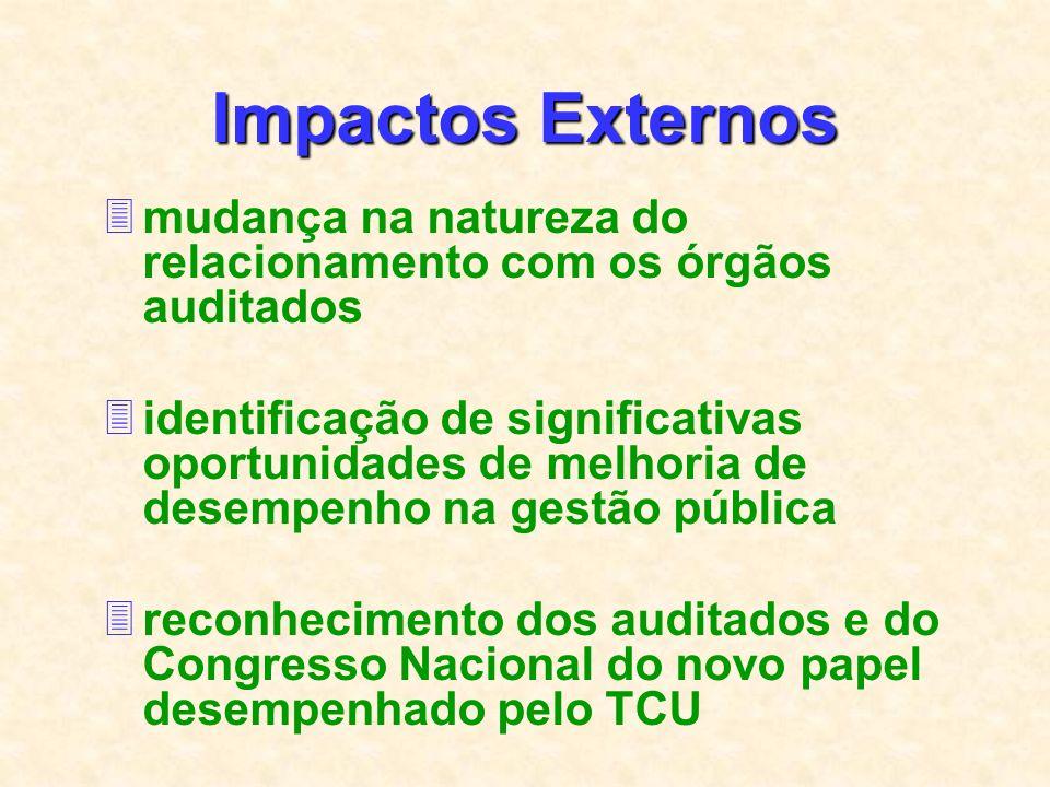 Impactos Externos 3mudança na natureza do relacionamento com os órgãos auditados 3identificação de significativas oportunidades de melhoria de desempenho na gestão pública 3reconhecimento dos auditados e do Congresso Nacional do novo papel desempenhado pelo TCU