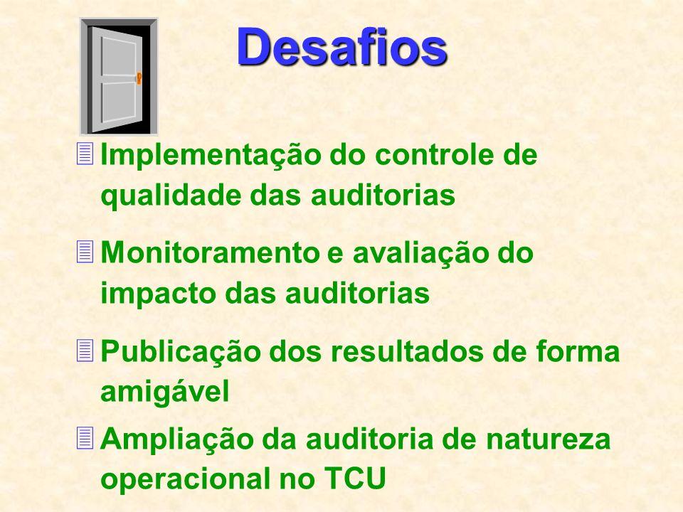 Desafios 3Implementação do controle de qualidade das auditorias 3Monitoramento e avaliação do impacto das auditorias 3Publicação dos resultados de forma amigável 3Ampliação da auditoria de natureza operacional no TCU