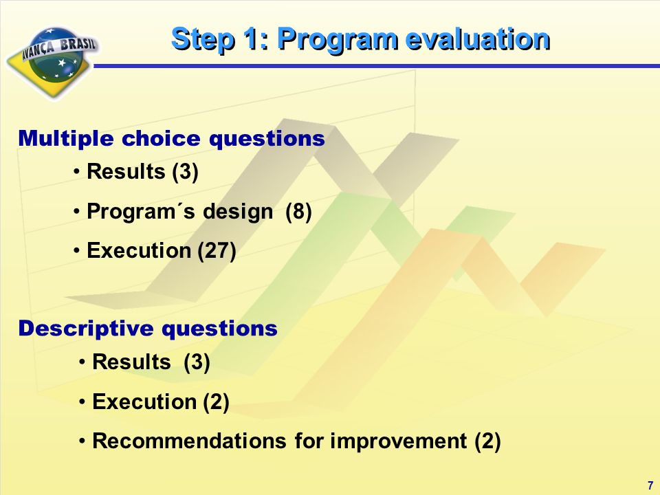 7 Results (3) Execution (2) Recommendations for improvement (2) Step 1: Program evaluation Multiple choice questions Results (3) Program´s design (8)