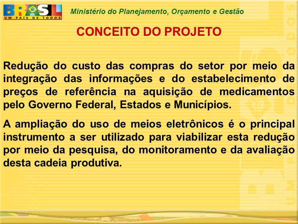 Ministério do Planejamento, Orçamento e Gestão CONCEITO DO PROJETO Redução do custo das compras do setor por meio da integração das informações e do e