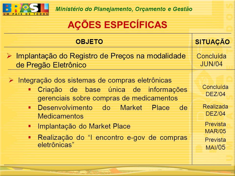 Ministério do Planejamento, Orçamento e Gestão AÇÕES ESPECÍFICAS OBJETO Implantação do Registro de Preços na modalidade de Pregão Eletrônico SITUAÇÃO