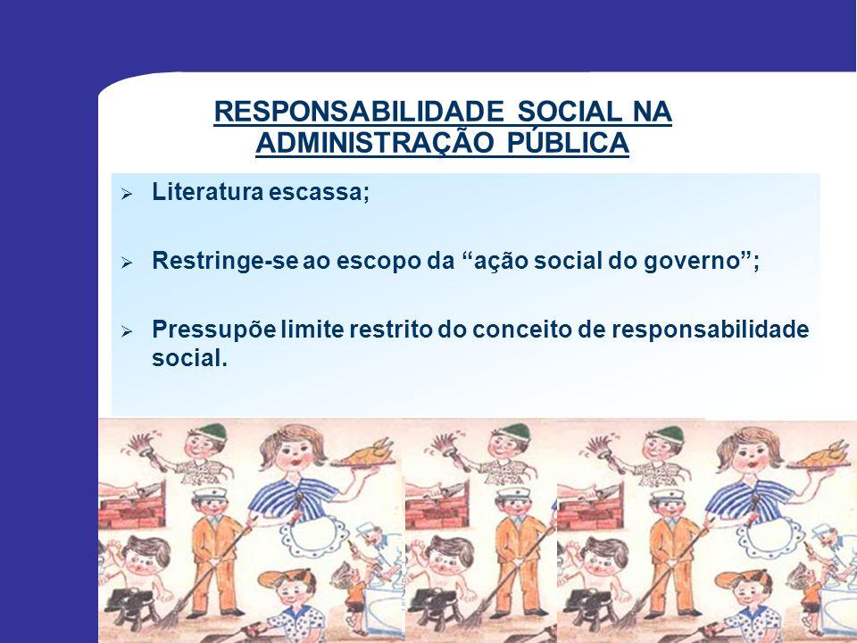 RESPONSABILIDADE SOCIAL NA ADMINISTRAÇÃO PÚBLICA Literatura escassa; Restringe-se ao escopo da ação social do governo; Pressupõe limite restrito do co