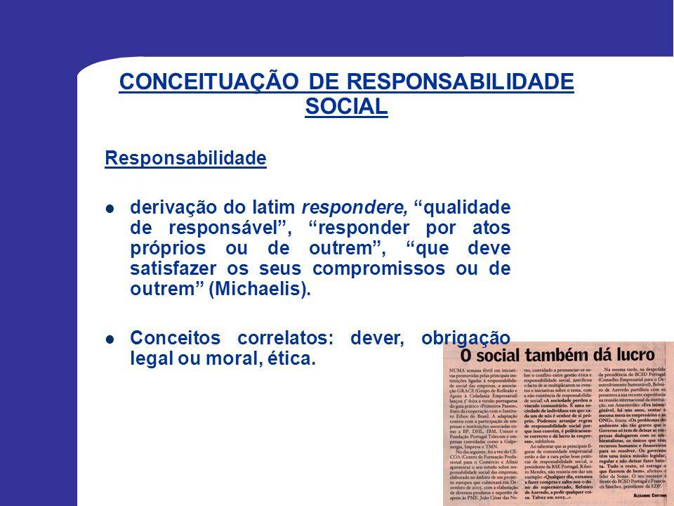 CONCEITUAÇÃO DE RESPONSABILIDADE SOCIAL Responsabilidade derivação do latim respondere, qualidade de responsável, responder por atos próprios ou de ou