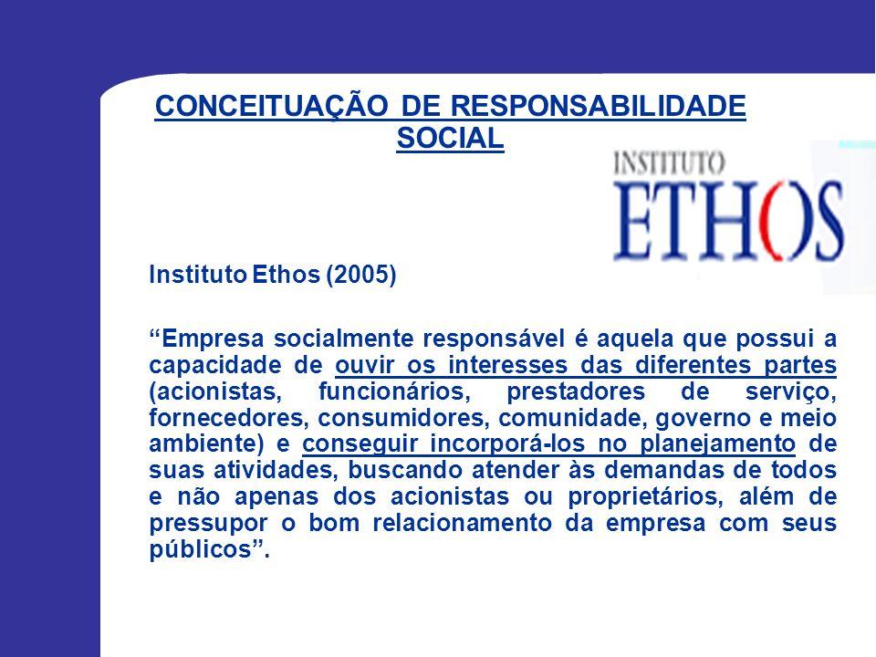 CONCEITUAÇÃO DE RESPONSABILIDADE SOCIAL Instituto Ethos (2005) Empresa socialmente responsável é aquela que possui a capacidade de ouvir os interesses