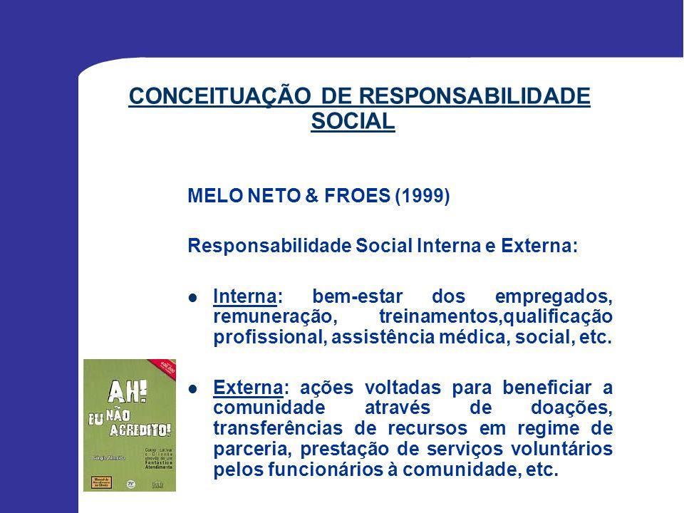 CONCEITUAÇÃO DE RESPONSABILIDADE SOCIAL MELO NETO & FROES (1999) Responsabilidade Social Interna e Externa: Interna: bem-estar dos empregados, remuner