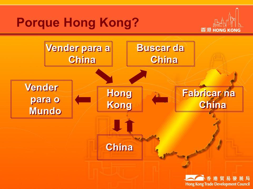 Porque Hong Kong? Hong Kong Hong Kong China Buscar da China Vender para a China Fabricar na China Vender para o Mundo