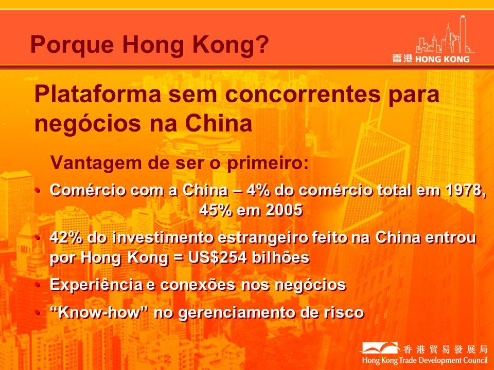 Porque Hong Kong? Plataforma sem concorrentes para negócios na China Comércio com a China – 4% do comércio total em 1978, 45% em 2005 42% do investime